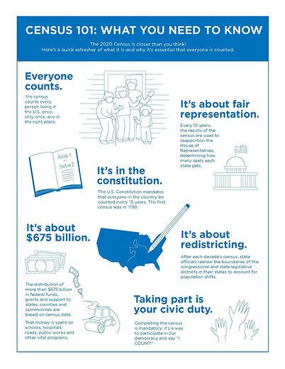 Census 101