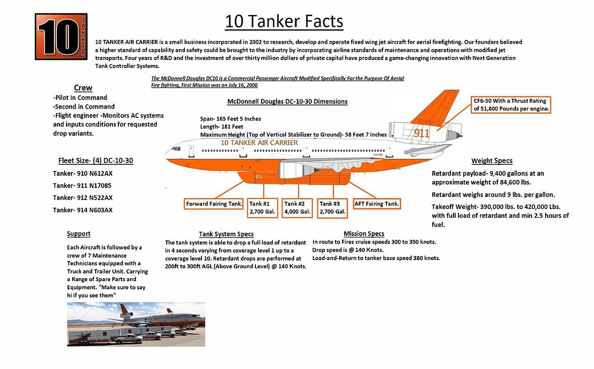 10+Tanker+Facts+Sheet+Rev+4+(18-Jun-19)+