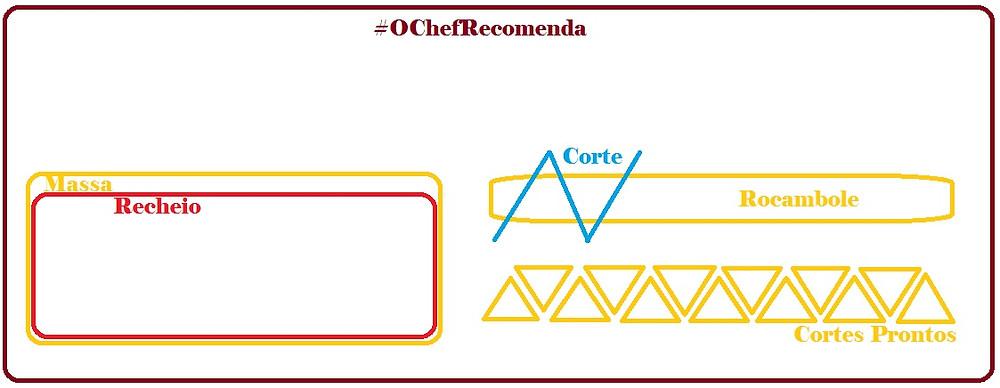 Rolinhos de Calabresa | Blog Chef Juliano Albano