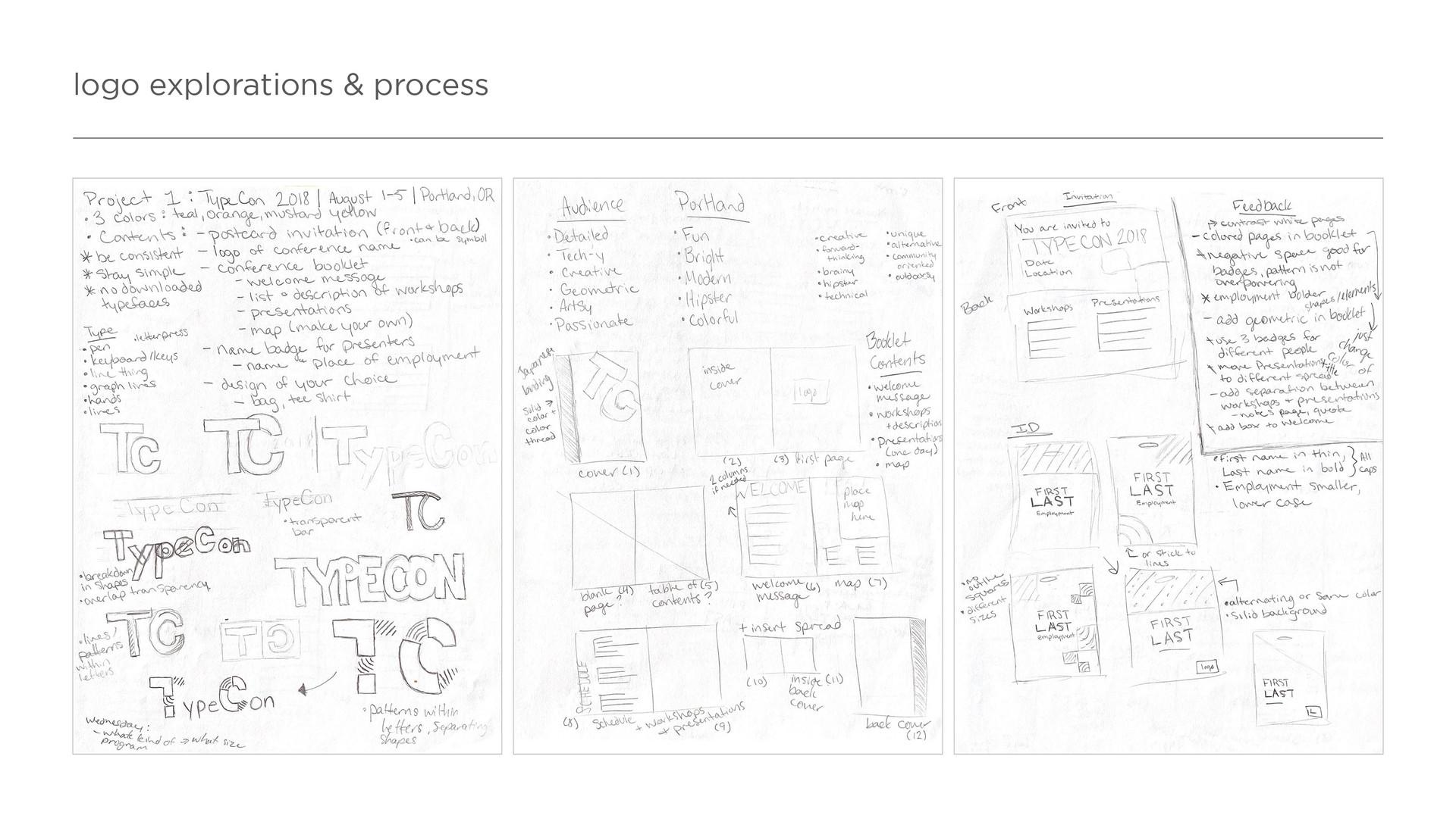 TypeCon Process