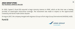 Argo Group (PXRE)