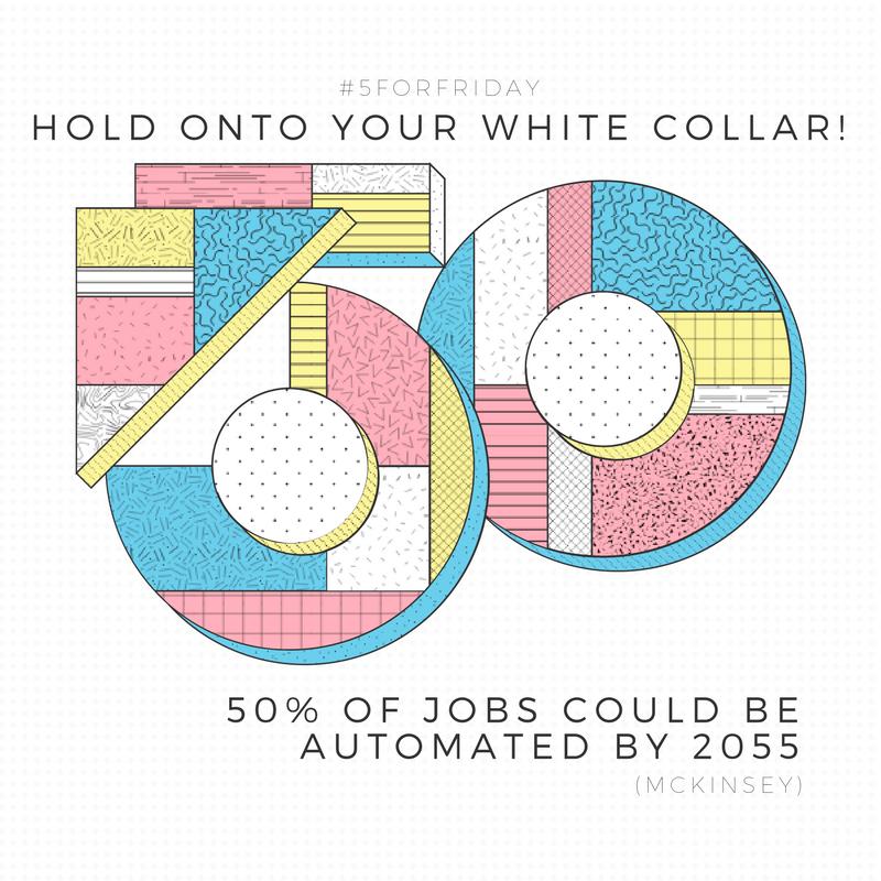 workforce 2055