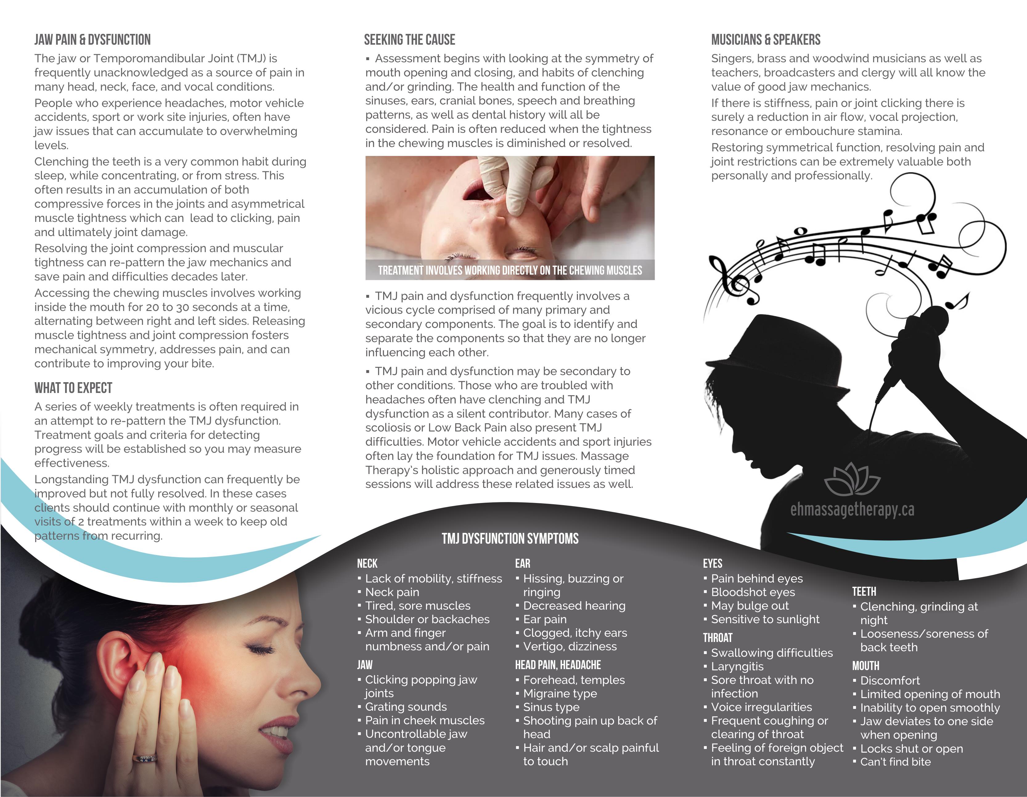 TMJ Dysfunction brochure (inside)