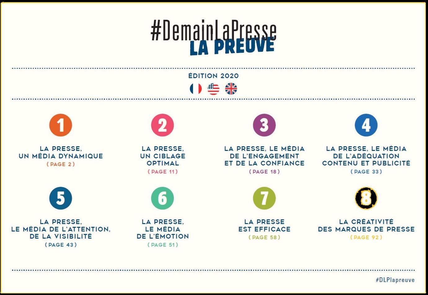 #DemainlaPresse LaPreuve2020