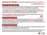 AlphaXi Gives Fact Sheet 2020-12-12.png