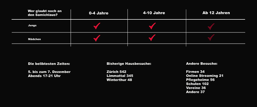samichlaus-statistik-schweiz-zürich.jpg
