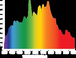 ILUMINAR-SPECTRUM-4K-SINGLE-ENDED-CMH-31