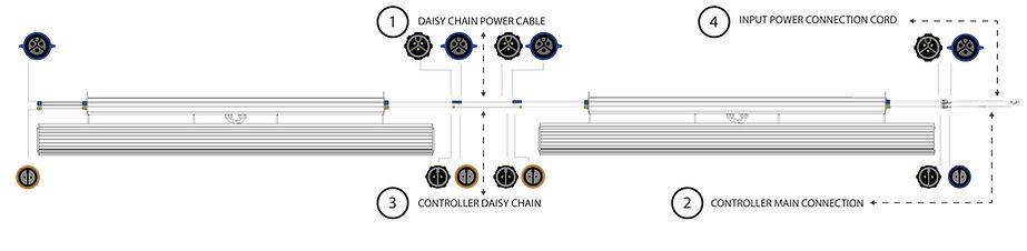 ILUMINAR-iL1-diagram-cord-connection.jpg