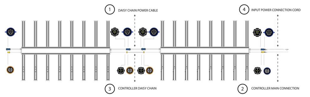 ILUMINAR-iL8x-diagram-cord-connection_il