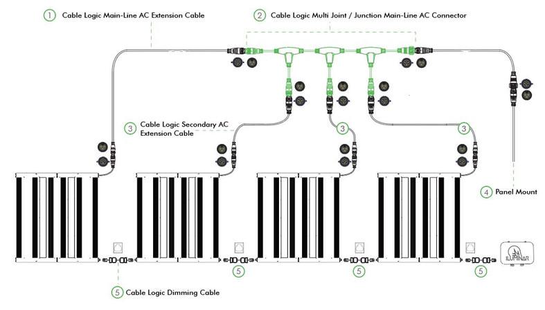 Cable Logic Multi Joint-Junction Main-li