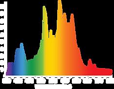 ILUMINAR-SPECTRUM-3K-SINGLE-ENDED-CMH-31