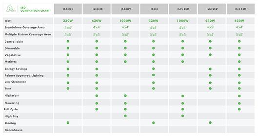 LED-Comparison-Chart.jpg