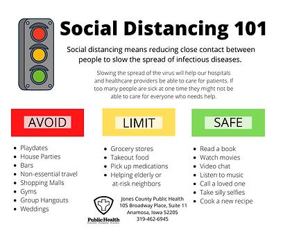 Social Distancing 101.png