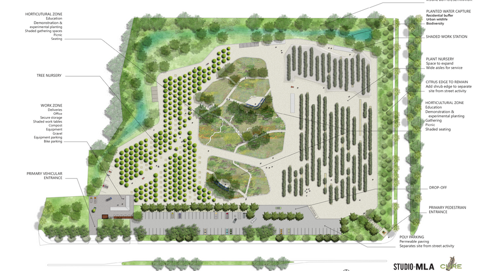Greening Cities & Community Food Forest