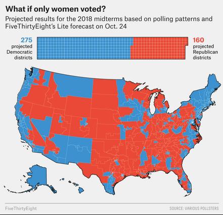 2018-11-20_09-49-24 women voters.png