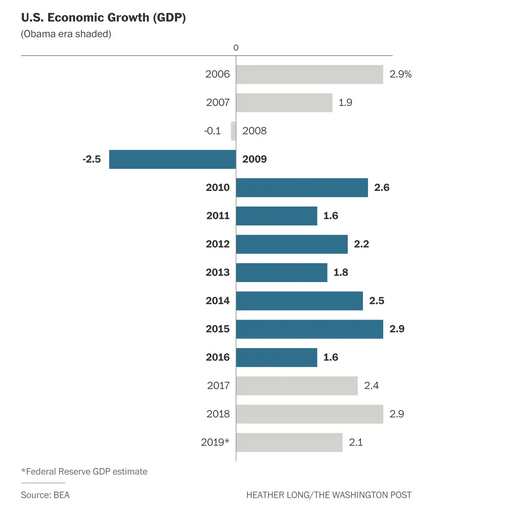 2019-11-17_18-08-51 gdp growth.png