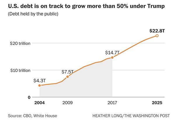 2019-06-12_11-50-28 debt.png