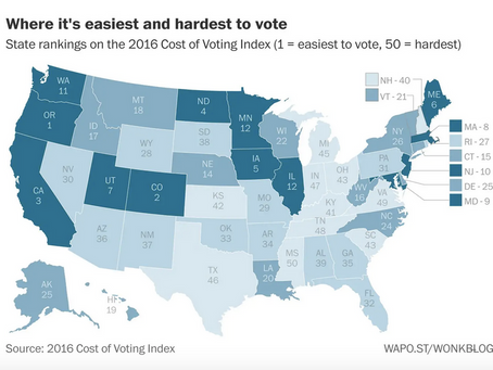 WHERE, AND HOW, IS IT DIFFICULT for AMERICANS TO VOTE