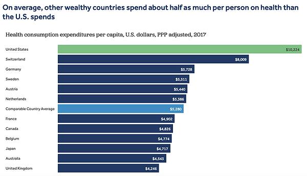 2019-08-25_12-50-17 healthcare spending