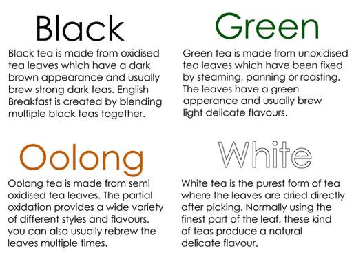 Tea Art - About Tea