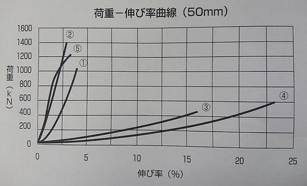 ダイニーマロープ.jpg