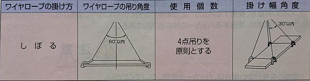 ハッカーの吊り方と規格.jpg
