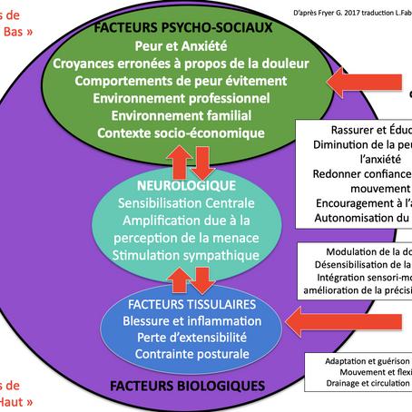 Le modèle biopsychosocial : son application à l'ostéopathie