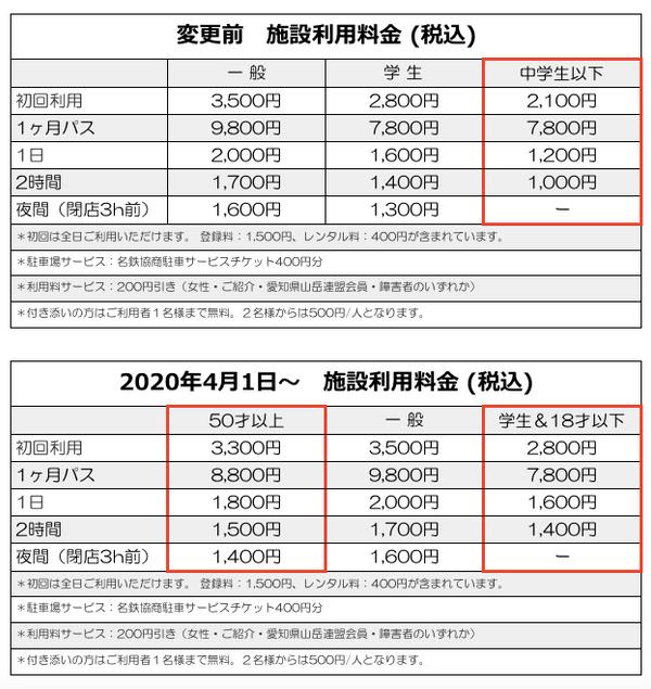 新利用料金設定について