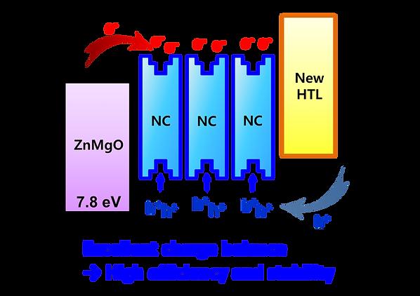 charge balance.png