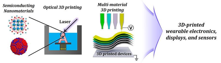 3D printing of nanocrystals3.jpg