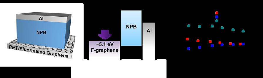 f-graphene.png