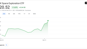 ARKX Space Exploration ETF Enters Wall Street