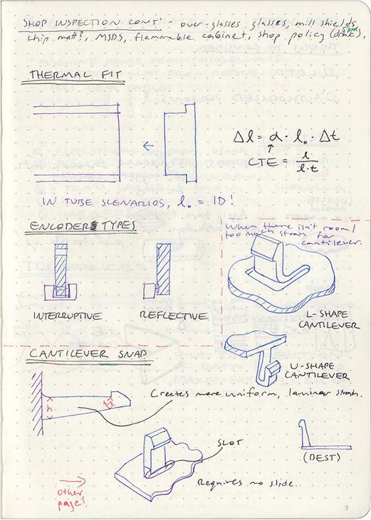 Snaps Sketches_REV01_crop_reducedheight.