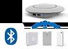 RTLS Bluetooth.png
