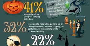 #tipTuesday - Halloween safety