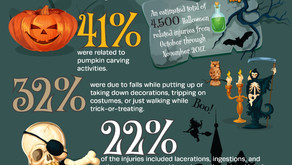 #tipTuesday - Halloween safety