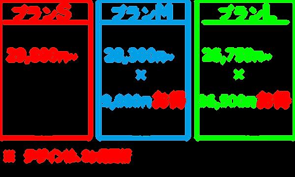 年プラン価格表