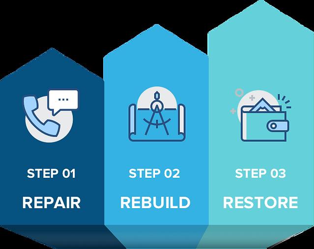 Credit Rebuild Repair