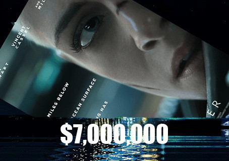 Why Is Underwater Sinking In The Box Office?