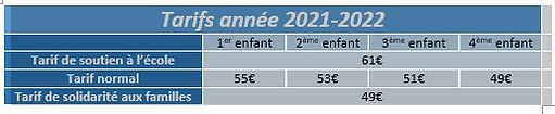Capture tableau 2021.JPG