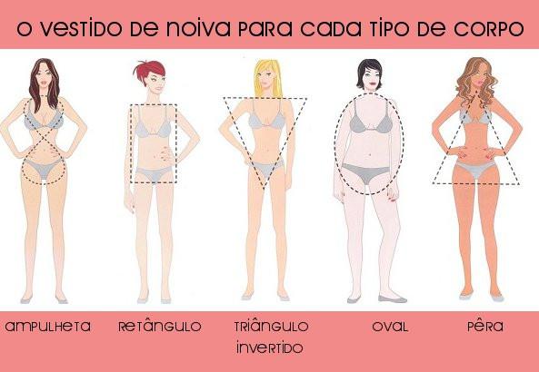 Conheça o seu tipo de corpo antes de escolher o seu vestido de casamento