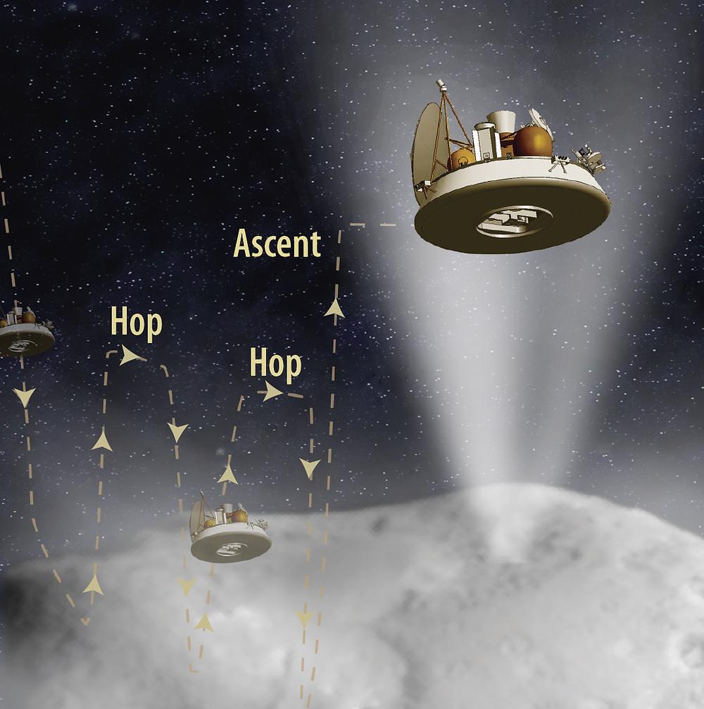 NASA's Comet Hopper mission