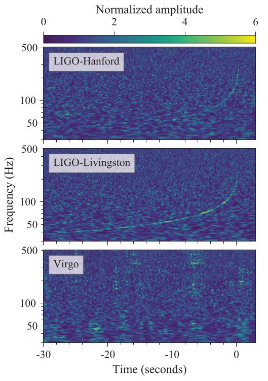 First signal of a neutron star collision (GW170817)