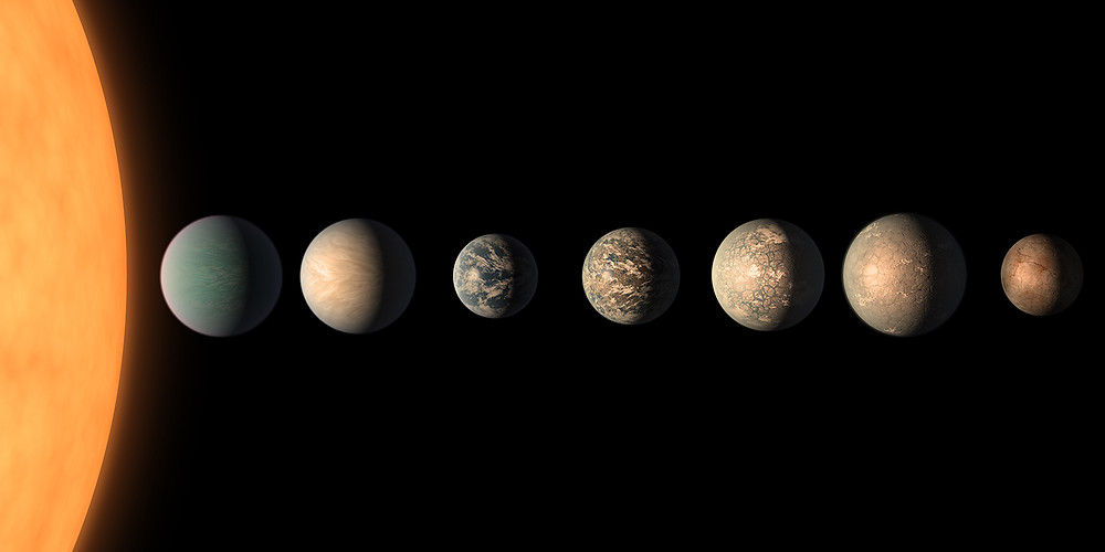 TRAPPIST-1 System: Largest collection of habitable terrestrial exoplanets