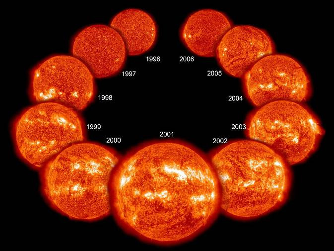 The 23rd Solar Cycle
