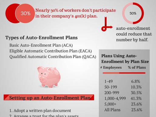 Automatic Enrollment Features