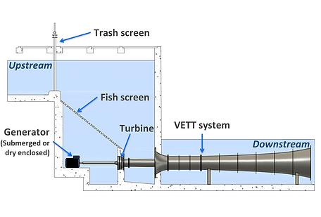 VETT Cross Section - labelled (300dpi)_v
