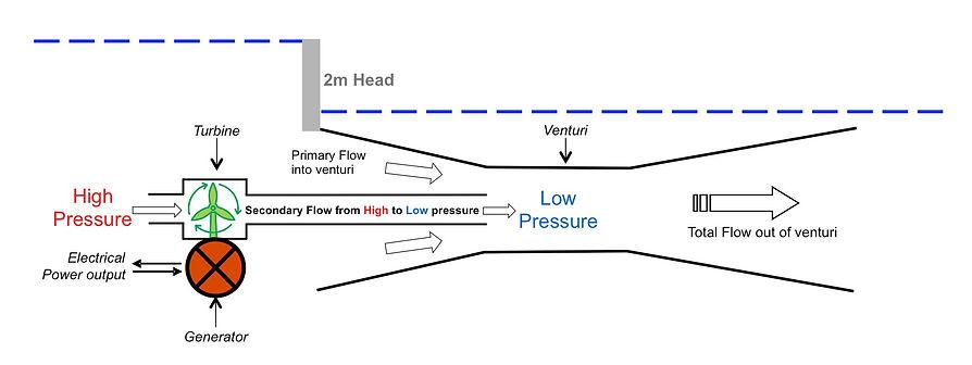 VETT-schematic.jpg