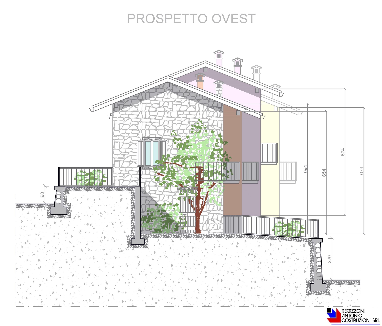 Prospett ovest Lotto C - scala 1a100