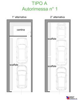 Box tipologia A - scala 1a100